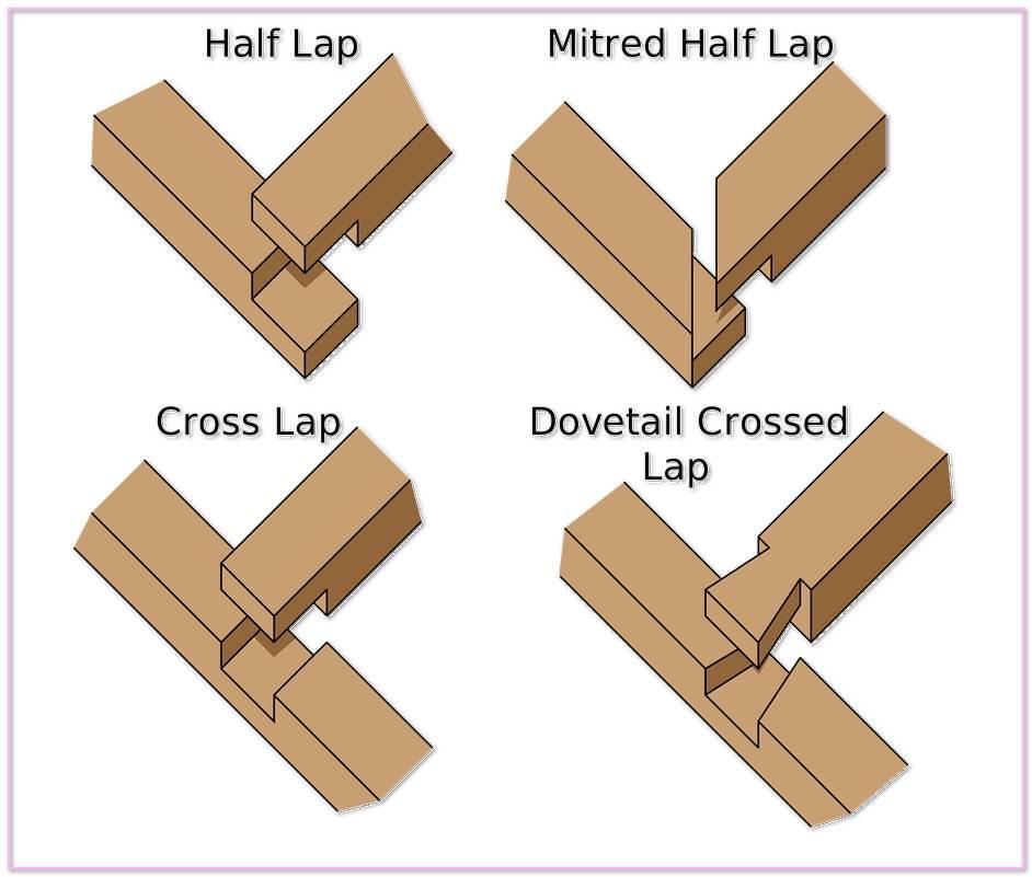 Dovetail Slots For Masonry Anchors