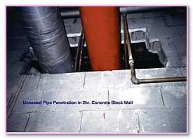 Fire Resistance Concrete Masonry. Resistance Concrete Masonry Clay Brick