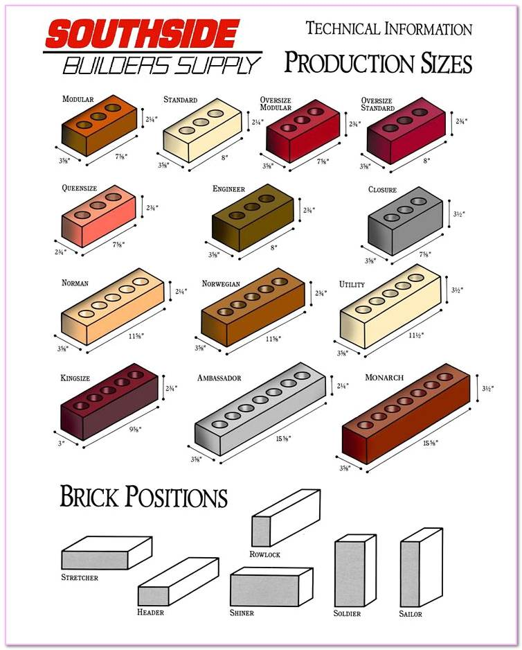 Masonry Foundation Dimensions