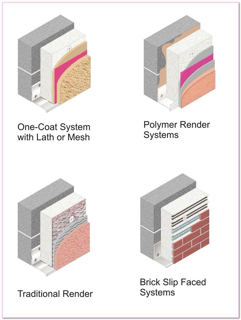 Insulated Wall Construction. Thermal Masonry Wall Insulation Concrete Block Brick Wall Block Wall