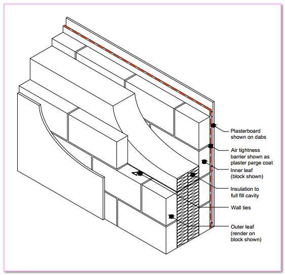 Insulated Masonry Wall Construction