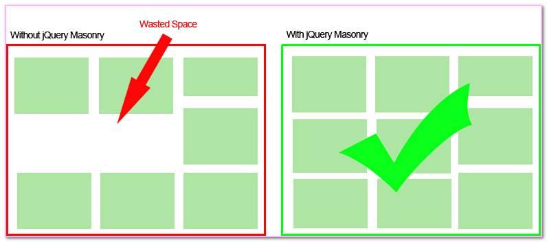 Npm Jwuery How Masonry  · Issue.