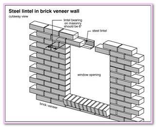 Fix Loose Cap Brick Repairing Concrete Edges Corners. Mortar Joints