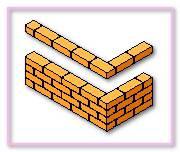 Multiple Wythe Exterior Brick Masonry Walls. Units Concrete Masonry