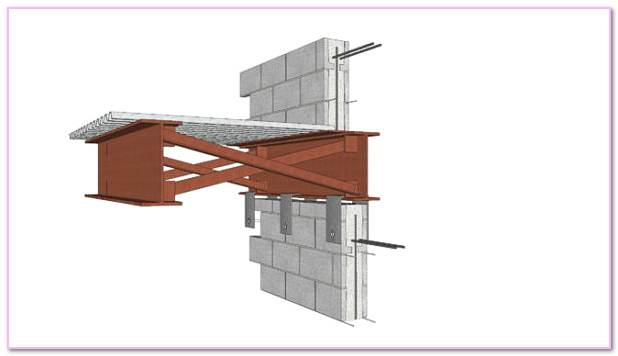 Steel Joist Connection To Walls  Design Details.