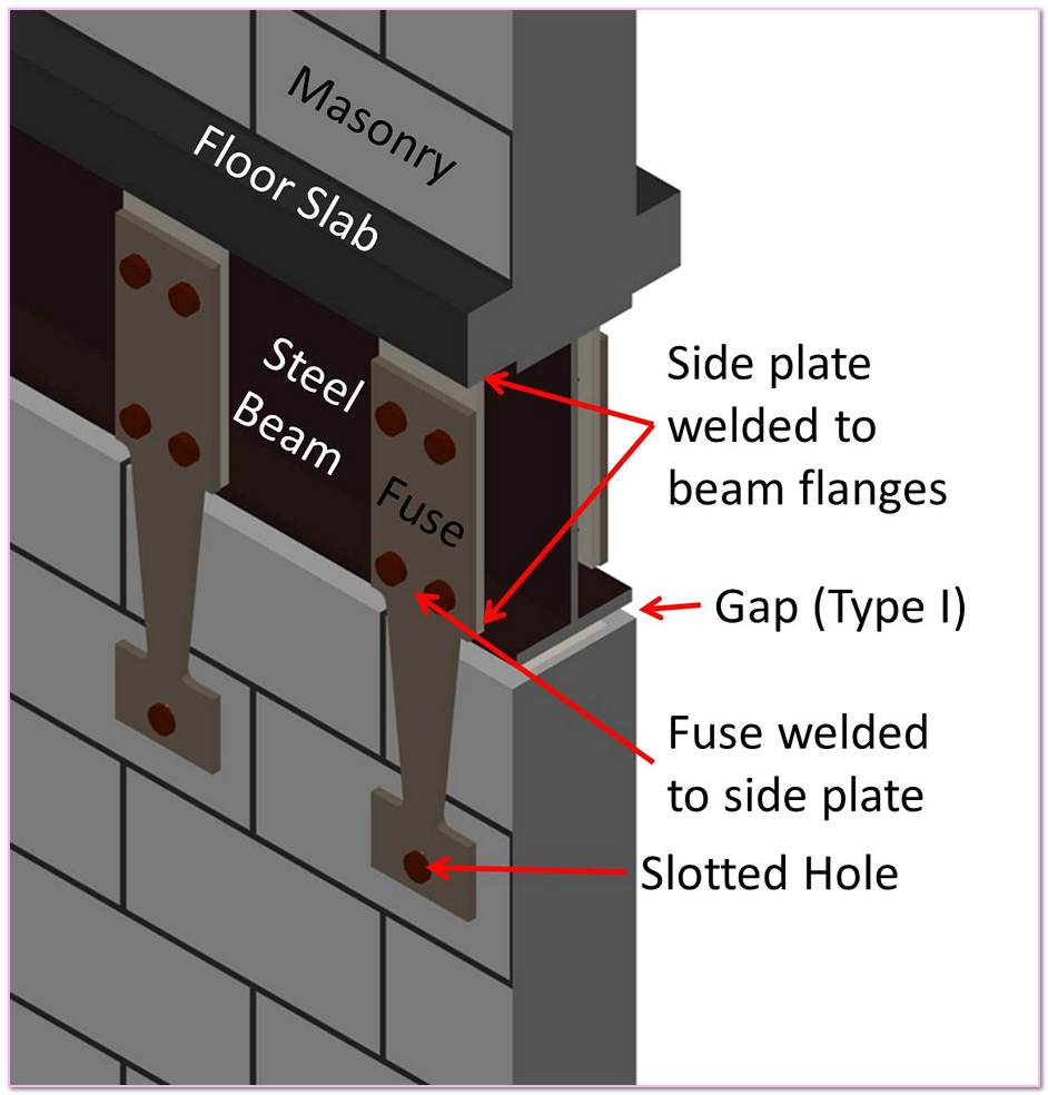 Steel Joist Connection To Masonry Walls Details