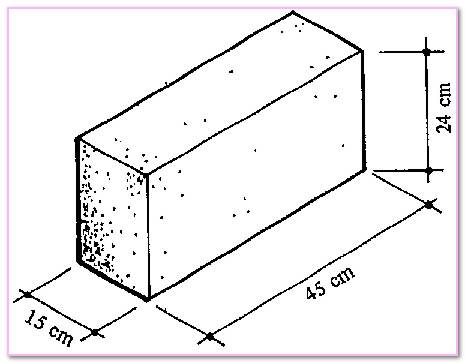 Typical  Dimensions Variation Brick Sizes. Standard Mortar Joint Modular Height