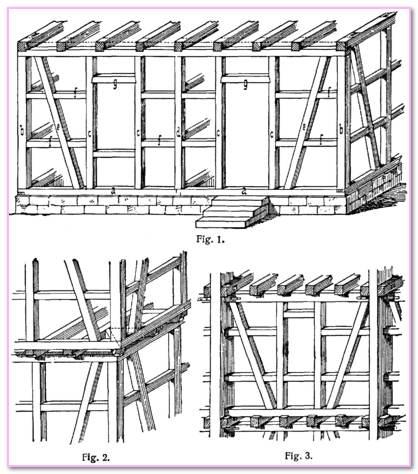 Wall Bracing Plan Wisconsin Legislature. Panel Masonry Wall Masonry Veneer Length Grout