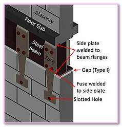 Masonry Wall Bracing Plan