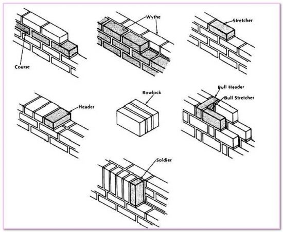 Design For Dry Single Wythe Concrete Walls TB 0007B — Cracking