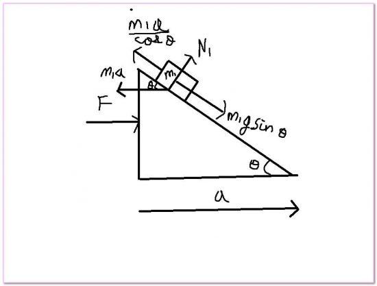 Force Simulation Masonry Out‐of‐plane Failure