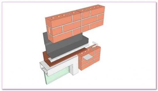 Wall Expansion Joints How Create Movement Joint